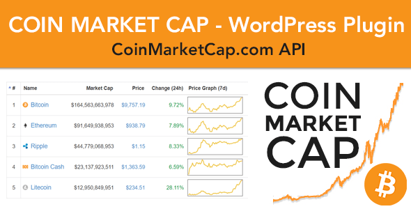 Coin Market Cap & Prices